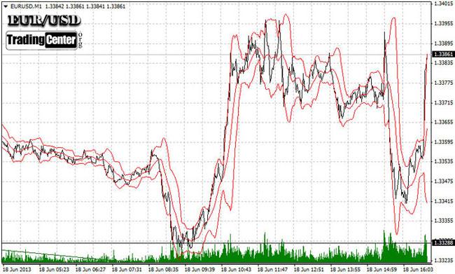 broker indeks forex trading