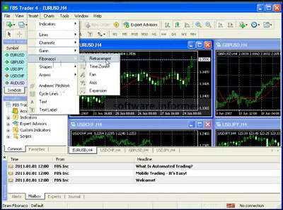 Fbs forex rating